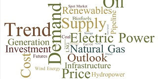 MarketFund_Wordle_320x160